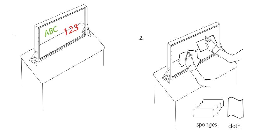 lightglass cleaning diagram